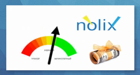 Nolix — рекламная строчка каждому сайту!
